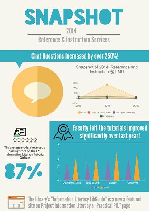 Infographic xls