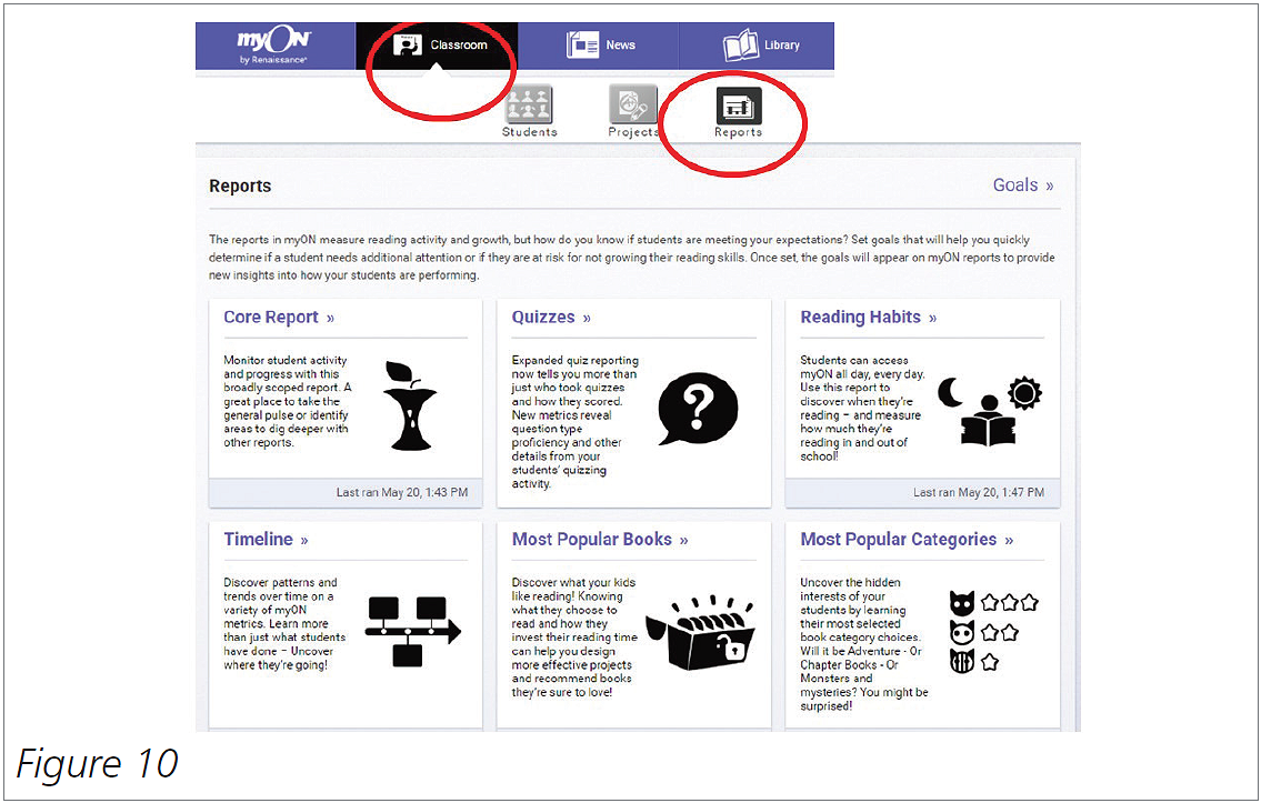 EDTECH - myON: Enabling Digital Reading for Best Results in