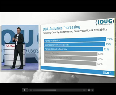 Jeremy Burton, EMC, with 2013 IOUG Data Science Skills Report slide