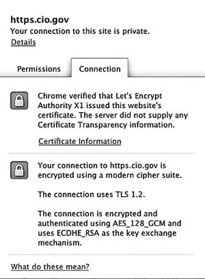 The cio.gov website passes the Let's Encrypt test.